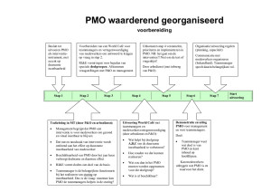 stappenplan PMO voorbereiding